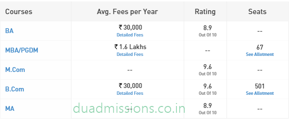 SRCC courses, srcc cut off, srcc fees